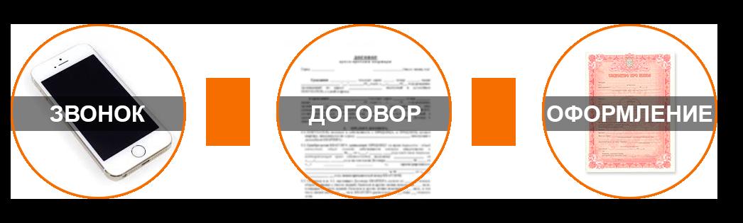 Как иностранцу зарегистрировать брак в Украине