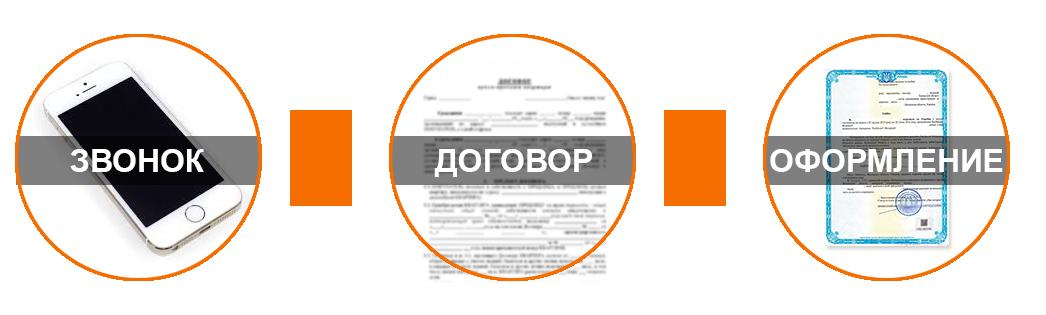 Как оформить гостевое приглашение в Украину