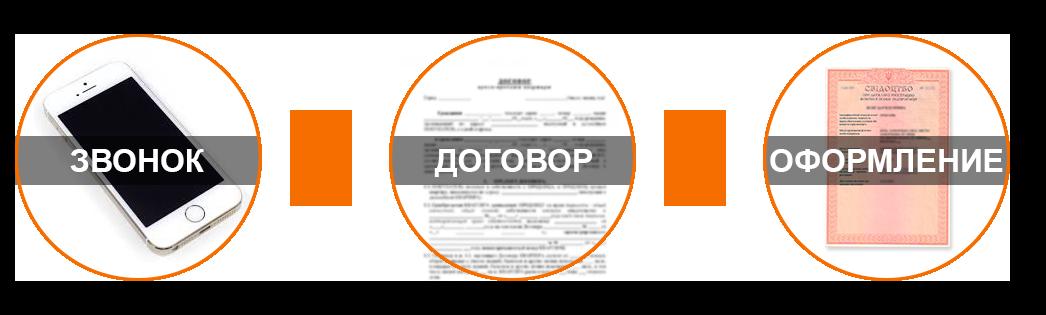 Как зарегистрировать ФЛП в Украине