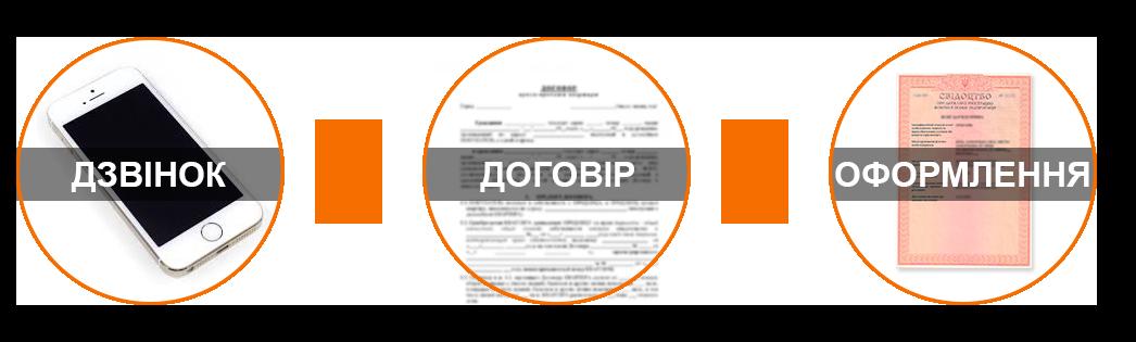 Як зареєструвати ФОП в Україні