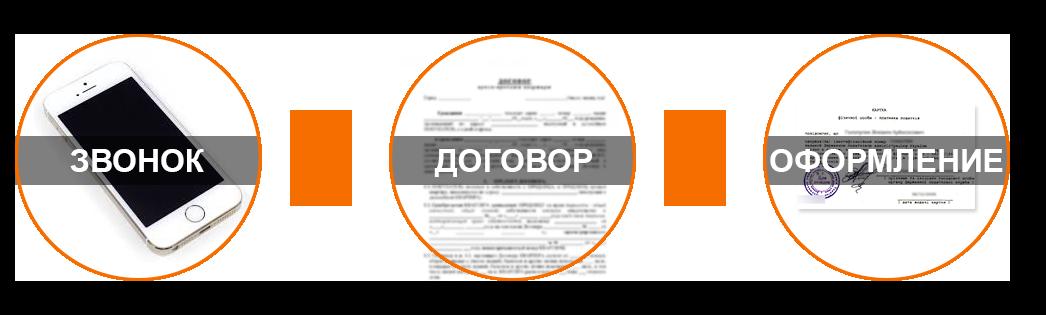Как оформить налоговый код для иностранца в Киеве