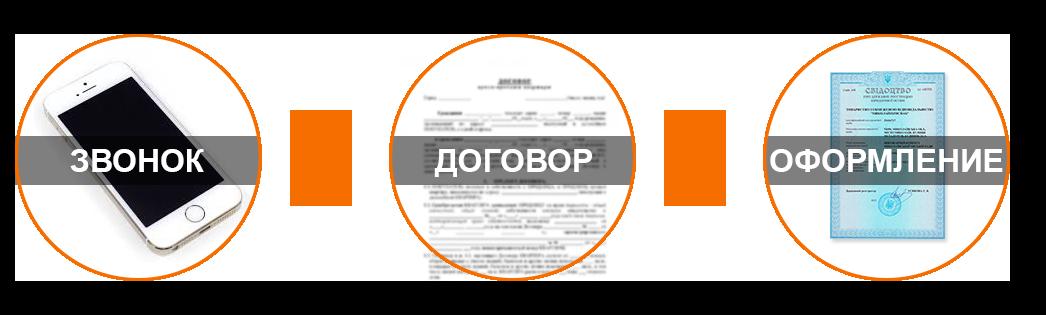 Как зарегистрировать ООО в Украине