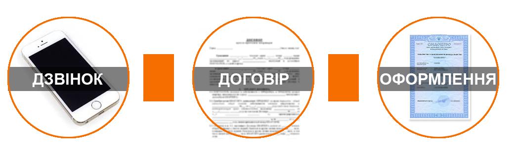 Як зареєструвати бізнес в Україні