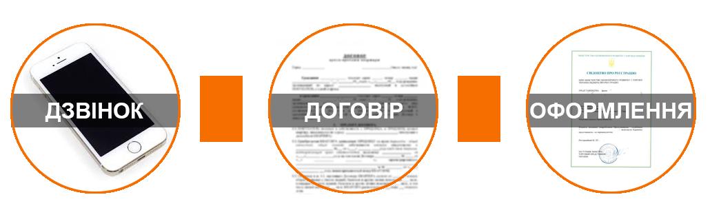 Реєстрація представництва в Україні